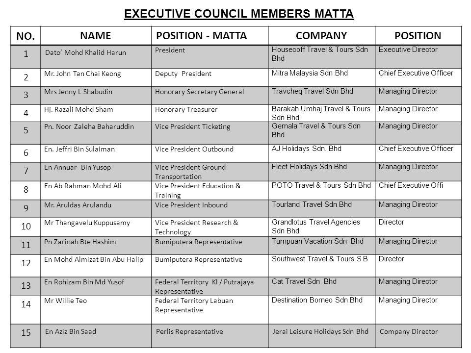 NO.NAMEPOSITION - MATTACOMPANYPOSITION 1 Dato' Mohd Khalid Harun President Housecoff Travel & Tours Sdn Bhd Executive Director 2 Mr. John Tan Chai Keo