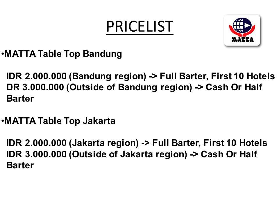 PRICELIST •MATTA Table Top Bandung IDR 2.000.000 (Bandung region) -> Full Barter, First 10 Hotels DR 3.000.000 (Outside of Bandung region) -> Cash Or