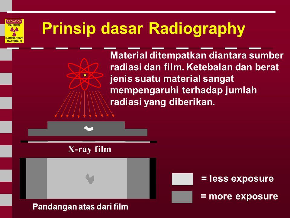 Prinsip dasar Radiography Pandangan atas dari film X-ray film Material ditempatkan diantara sumber radiasi dan film. Ketebalan dan berat jenis suatu m