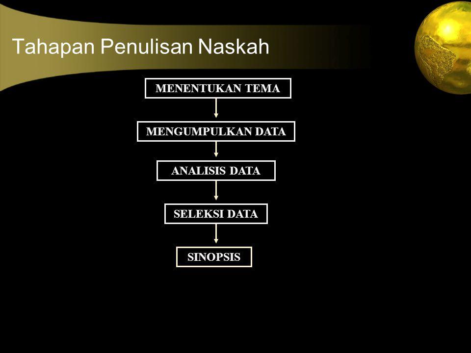 Tahapan Penulisan Naskah MENENTUKAN TEMA MENGUMPULKAN DATA ANALISIS DATA SELEKSI DATA SINOPSIS