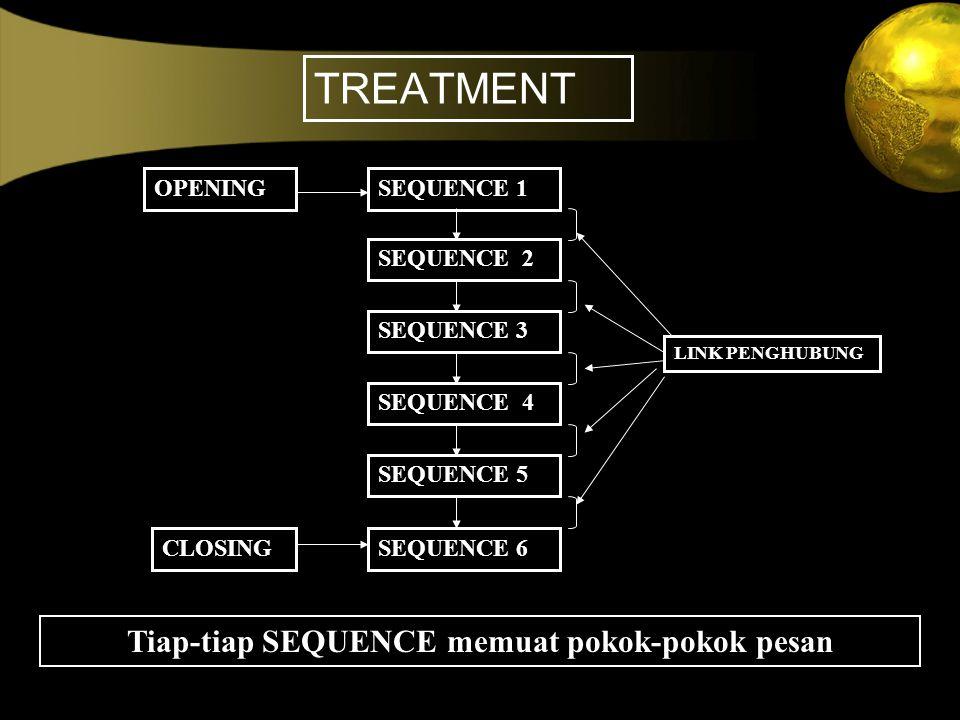 TREATMENT SEQUENCE 1 SEQUENCE 2 SEQUENCE 3 SEQUENCE 4 SEQUENCE 5 SEQUENCE 6 OPENING CLOSING LINK PENGHUBUNG Tiap-tiap SEQUENCE memuat pokok-pokok pesa