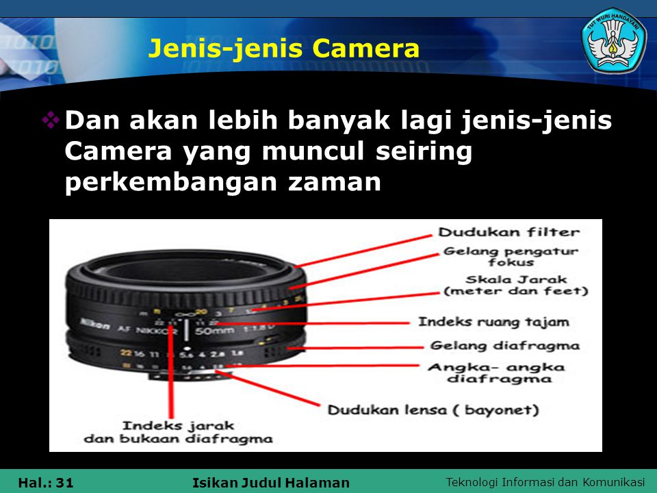 Teknologi Informasi dan Komunikasi Hal.: 30Isikan Judul Halaman Fungsi Kamera  CAMERA merupakan alat yang berfungsi untuk  Menangkap  mengabadikan gambar/image.
