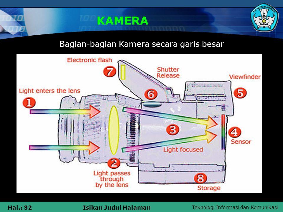Teknologi Informasi dan Komunikasi Hal.: 31Isikan Judul Halaman Jenis-jenis Camera  Dan akan lebih banyak lagi jenis-jenis Camera yang muncul seiring perkembangan zaman