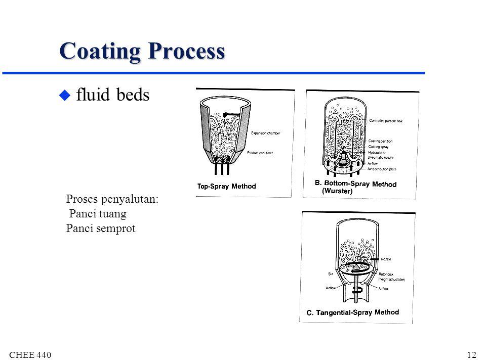 CHEE 44012 Coating Process u fluid beds Proses penyalutan: Panci tuang Panci semprot