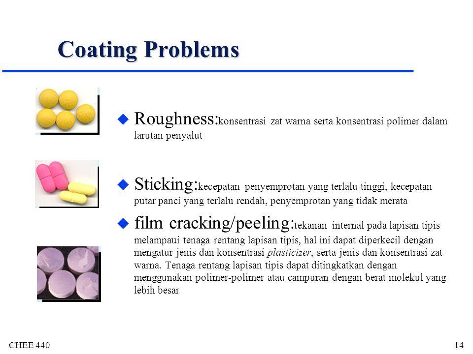 CHEE 44014 Coating Problems u Roughness: konsentrasi zat warna serta konsentrasi polimer dalam larutan penyalut u Sticking: kecepatan penyemprotan yan