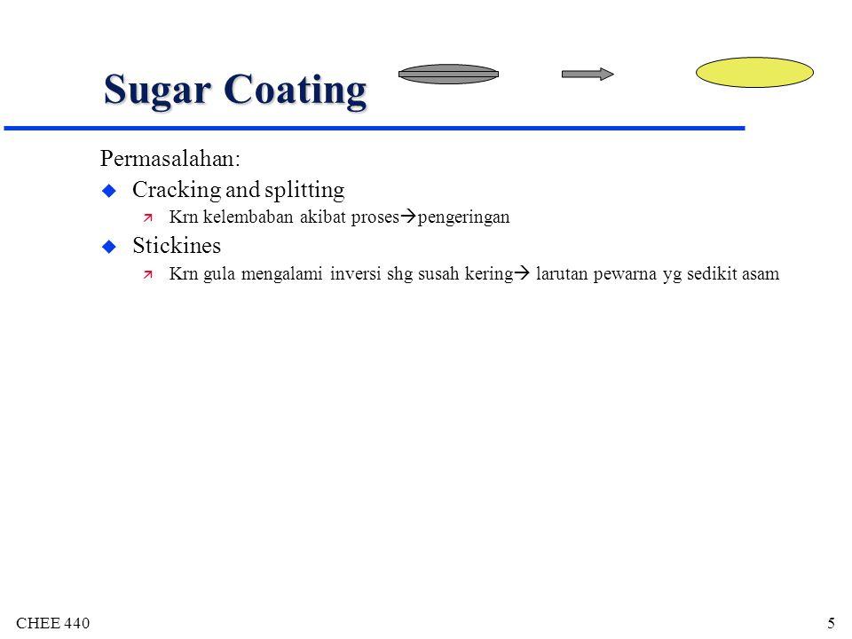 CHEE 4405 Sugar Coating Permasalahan: u Cracking and splitting ä Krn kelembaban akibat proses  pengeringan u Stickines ä Krn gula mengalami inversi shg susah kering  larutan pewarna yg sedikit asam