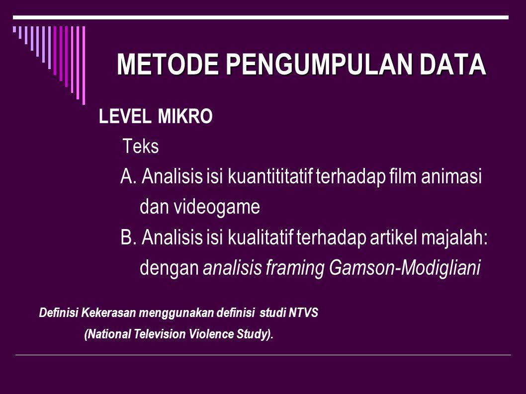METODE PENGUMPULAN DATA METODE PENGUMPULAN DATA LEVEL MIKRO Teks A. Analisis isi kuantititatif terhadap film animasi dan videogame B. Analisis isi kua
