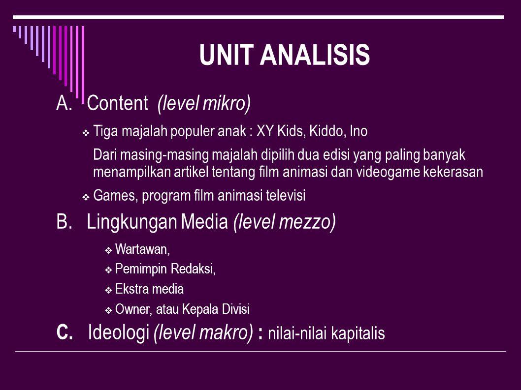 UNIT ANALISIS A. Content (level mikro)  Tiga majalah populer anak : XY Kids, Kiddo, Ino Dari masing-masing majalah dipilih dua edisi yang paling bany