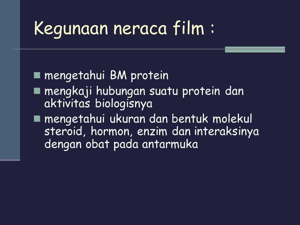 Kegunaan neraca film :  mengetahui BM protein  mengkaji hubungan suatu protein dan aktivitas biologisnya  mengetahui ukuran dan bentuk molekul ster