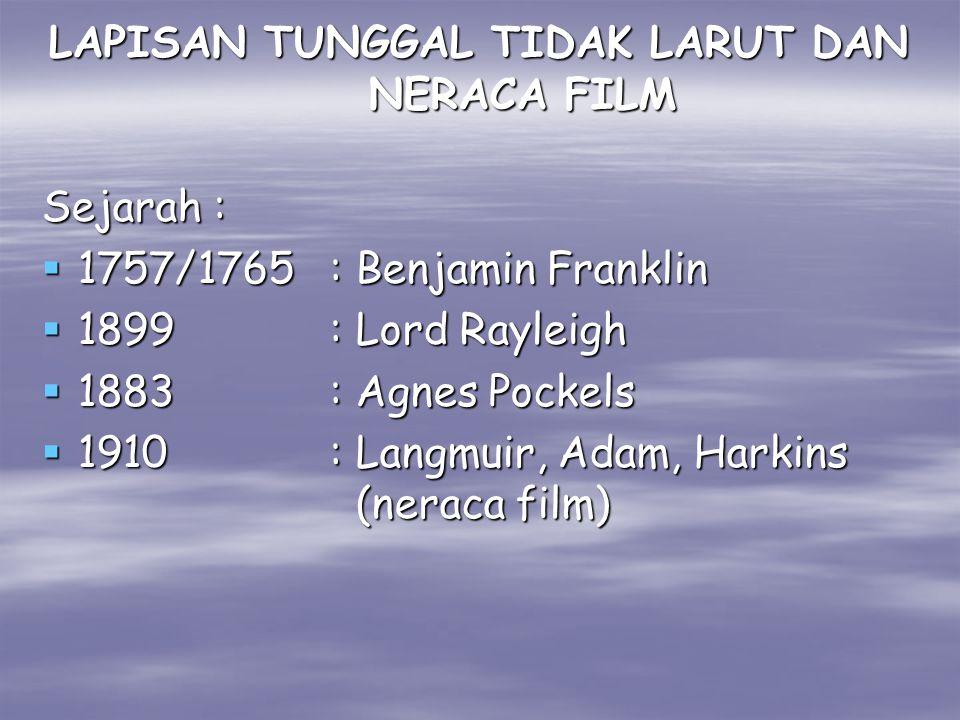 LAPISAN TUNGGAL TIDAK LARUT DAN NERACA FILM Sejarah :  1757/1765 : Benjamin Franklin  1899 : Lord Rayleigh  1883 : Agnes Pockels  1910 : Langmuir,