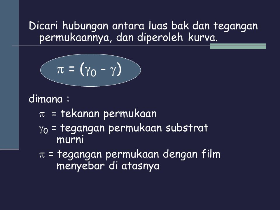 Dicari hubungan antara luas bak dan tegangan permukaannya, dan diperoleh kurva.  = (  0 -  ) dimana :  = tekanan permukaan  0 = tegangan permukaa