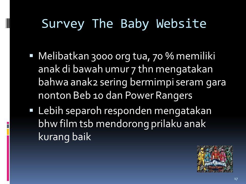 Survey The Baby Website  Melibatkan 3000 org tua, 70 % memiliki anak di bawah umur 7 thn mengatakan bahwa anak2 sering bermimpi seram gara nonton Beb 10 dan Power Rangers  Lebih separoh responden mengatakan bhw film tsb mendorong prilaku anak kurang baik 17