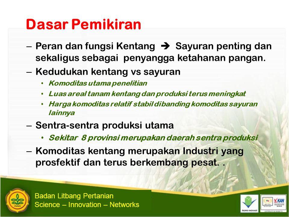 Temu Lapang & Panen G1 di Sumatra Barat Badan Litbang Pertanian Science – Innovation – Networks