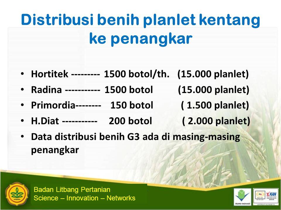 Distribusi benih planlet kentang ke penangkar • Hortitek --------- 1500 botol/th. (15.000 planlet) • Radina ----------- 1500 botol (15.000 planlet) •