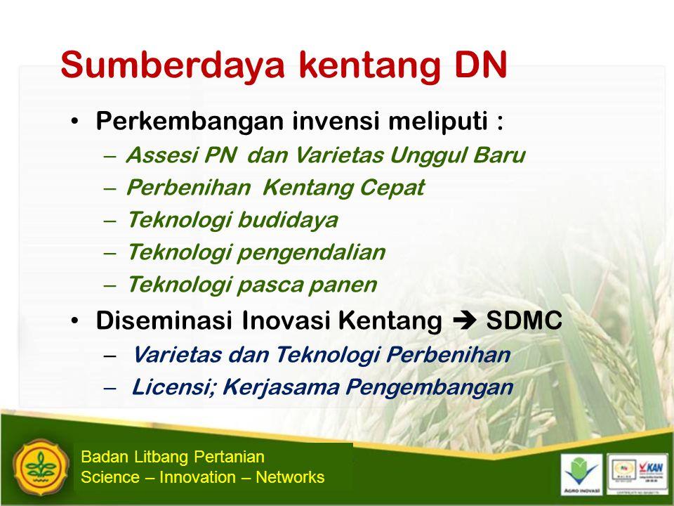 Badan Litbang Pertanian Science – Innovation – Networks Uraian Unit Sumatra 3 prov Jawa 3prov Sulawesi 2 prov Indonesia 8Prov Pelaku Luas lahan butuh benih G4Ha14648396131007864339Petani Kebutuhan benih G4ton20507554581410990075 Luas lahan untuk produksi benih G4Ha136736979416005Penangkar Kebutuhan benih G3ton1914517613178407 Luas lahan untuk produksi benih G3Ha12834588560Penangkar Kebutuhan benih G2ton179483123785 Luas skrin untuk produksi benih G2Ha1232852BPTP/Pemda Kebutuhan benih G1knol119093632206836819378752309990 Luas skrin utk produksi G1Ha38213BPTP/Pemda Kebutuhan benih umbi G0knol29773428051709204844713077497 Luas skrin utk produksi umbi G0Ha0.72.00.53.3Balitsa Kebutuhan stek G0Stek74433520129275121123269374 Estimasi kebutuhan benih dan luas lahan dan skrin untuk produksi benih kentang