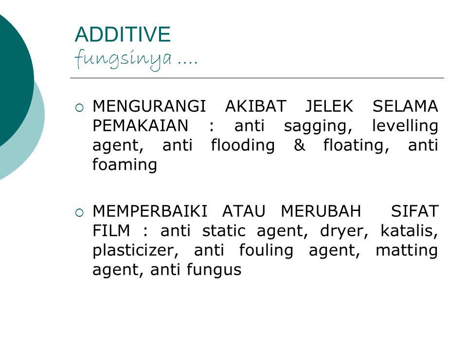  MENGURANGI AKIBAT JELEK SELAMA PEMAKAIAN : anti sagging, levelling agent, anti flooding & floating, anti foaming  MEMPERBAIKI ATAU MERUBAH SIFAT FI