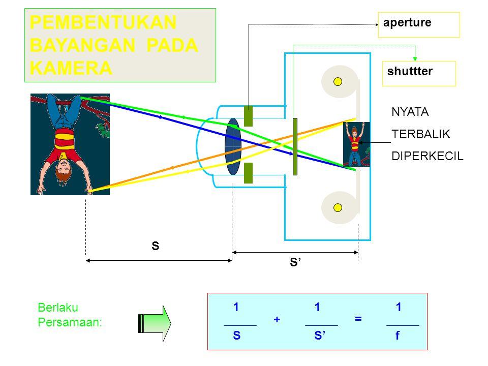 c. Berdasarkan teknologi viewfinder 1.Kamera Saku 2.Kamera TLR 3.Kamera SLR (Single Lens Reflect) Unsur – unsur kamera 2007 Jenis – Jenis Kamera Back