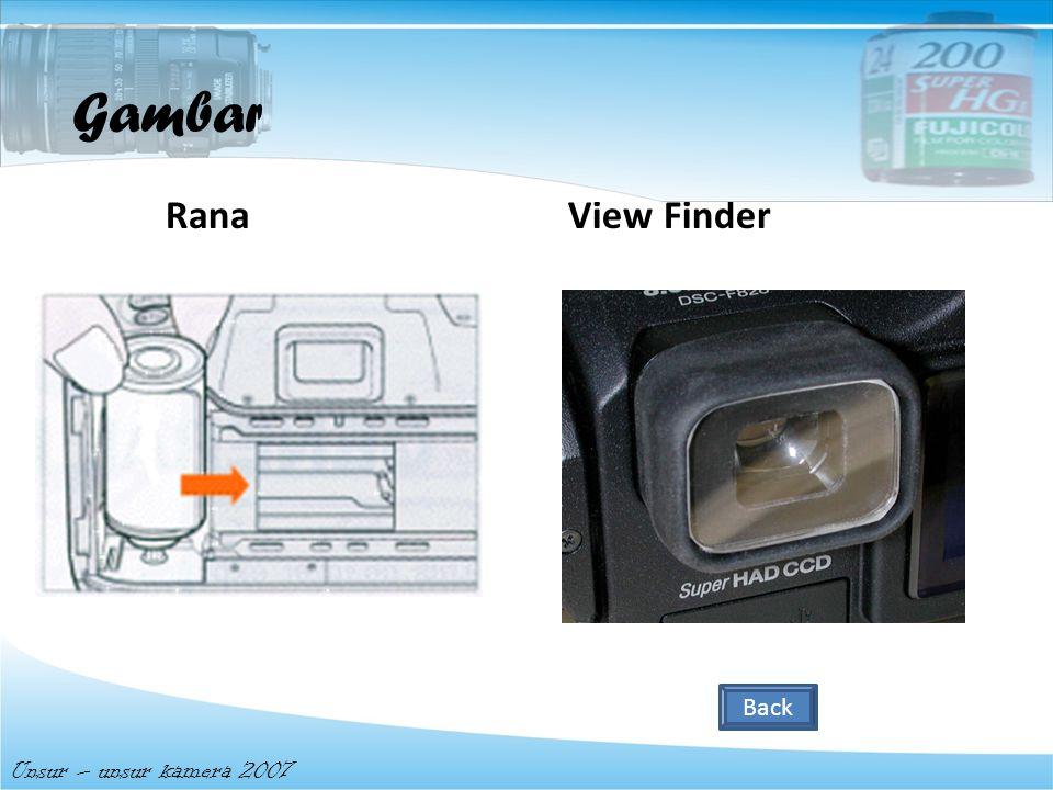 Rana adalah tirai yang berfungsi untuk menutup film agar tidak tercahayai sebelum pemotretan dilakukan. View Finder adalah merupakan fasilitas yang te