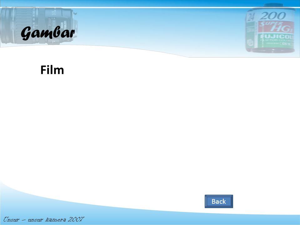 Rana View Finder Unsur – unsur kamera 2007 Gambar Back
