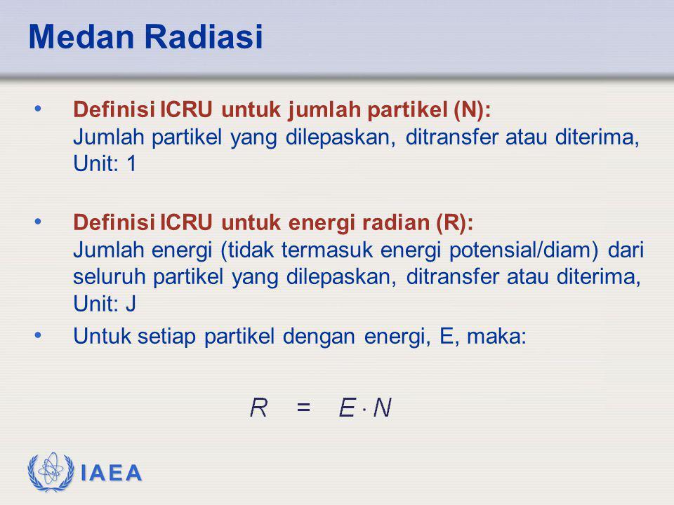 IAEA • Definisi ICRU untuk jumlah partikel (N): Jumlah partikel yang dilepaskan, ditransfer atau diterima, Unit: 1 • Definisi ICRU untuk energi radian
