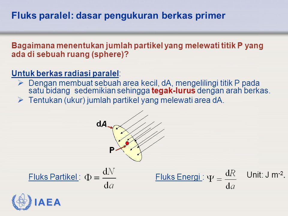 IAEA Bagaimana menentukan jumlah partikel yang melewati titik P yang ada di sebuah ruang (sphere)? Untuk berkas radiasi paralel:  Dengan membuat sebu