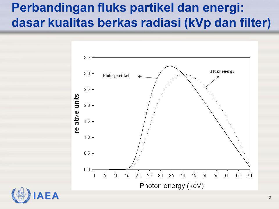 IAEA 8 Perbandingan fluks partikel dan energi: dasar kualitas berkas radiasi (kVp dan filter) Fluks partikel Fluks energi