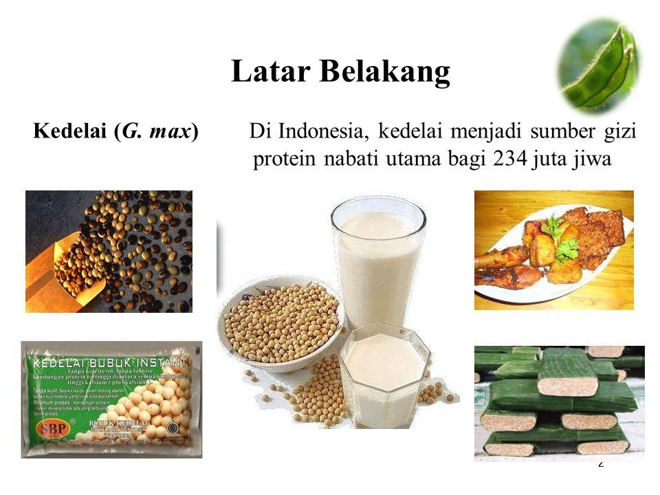 2 Latar Belakang Kedelai (G. max) Di Indonesia, kedelai menjadi sumber gizi protein nabati utama bagi 234 juta jiwa