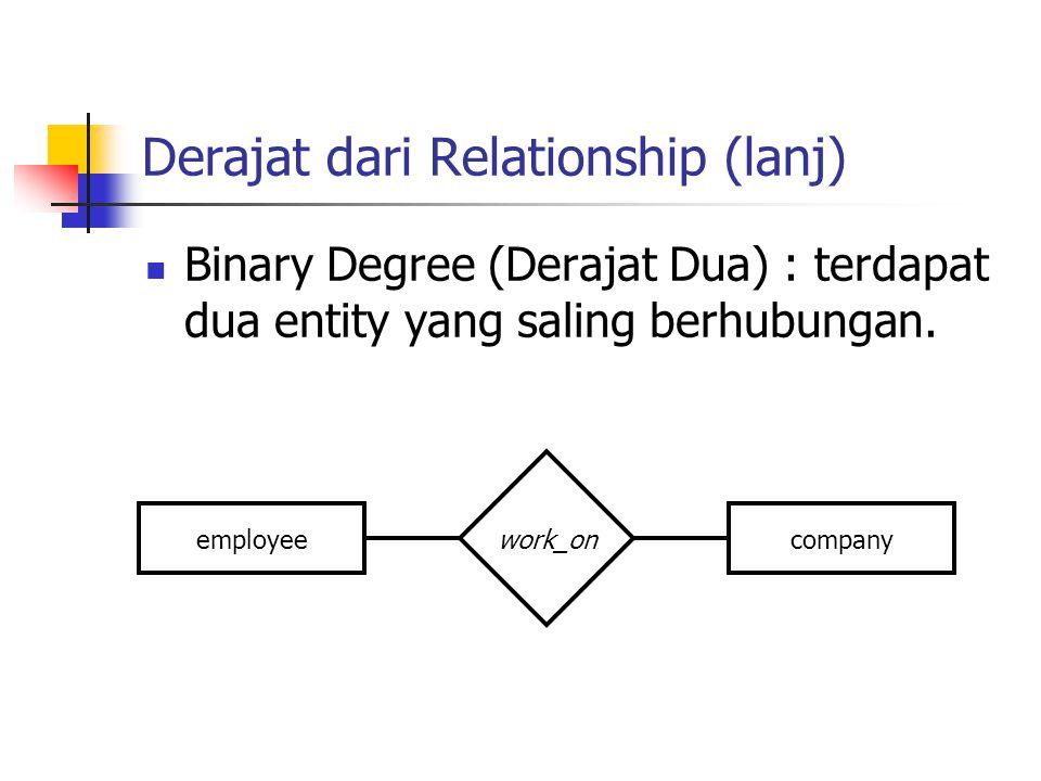 Derajat dari Relationship (lanj)  Binary Degree (Derajat Dua) : terdapat dua entity yang saling berhubungan. employeecompany work_on