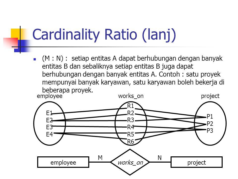 Cardinality Ratio (lanj)  (M : N) : setiap entitas A dapat berhubungan dengan banyak entitas B dan sebaliknya setiap entitas B juga dapat berhubungan
