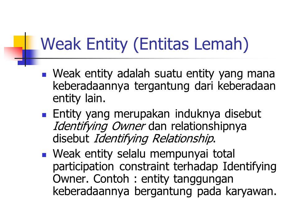 Weak Entity (Entitas Lemah)  Weak entity adalah suatu entity yang mana keberadaannya tergantung dari keberadaan entity lain.  Entity yang merupakan