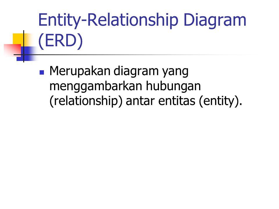 Entity-Relationship Diagram (ERD)  Merupakan diagram yang menggambarkan hubungan (relationship) antar entitas (entity).