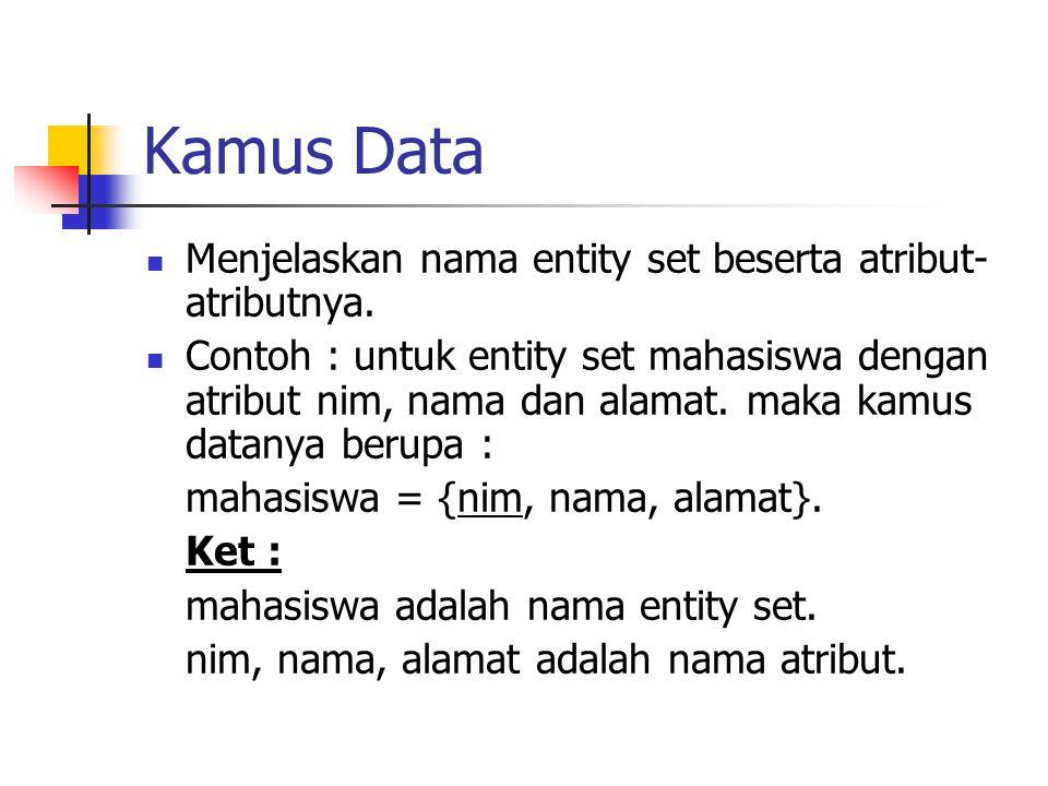 Kamus Data  Menjelaskan nama entity set beserta atribut- atributnya.  Contoh : untuk entity set mahasiswa dengan atribut nim, nama dan alamat. maka