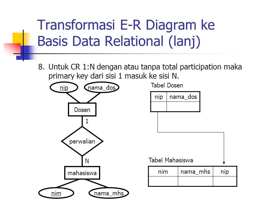 Transformasi E-R Diagram ke Basis Data Relational (lanj) 8.Untuk CR 1:N dengan atau tanpa total participation maka primary key dari sisi 1 masuk ke si