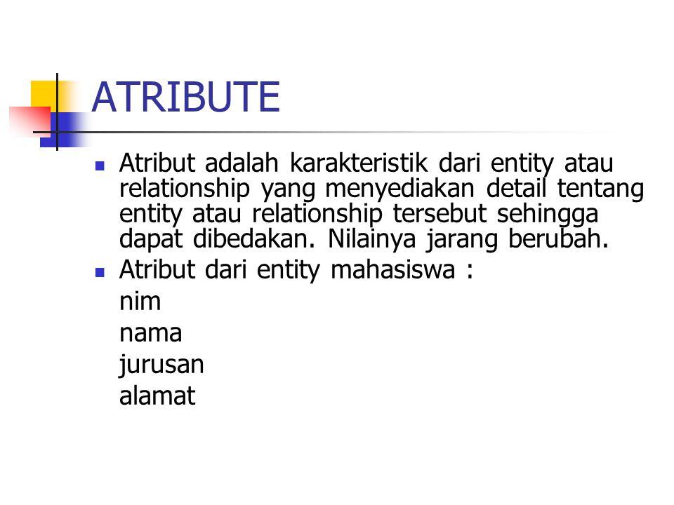 ATRIBUTE  Atribut adalah karakteristik dari entity atau relationship yang menyediakan detail tentang entity atau relationship tersebut sehingga dapat