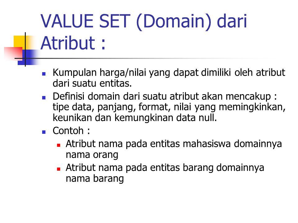Tahap Pembuatan Entity Relationship Diagram (lanj) 4.Menentukan relationship antar entity.