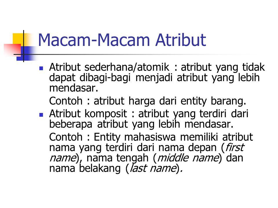 Macam-Macam Atribut  Atribut sederhana/atomik : atribut yang tidak dapat dibagi-bagi menjadi atribut yang lebih mendasar. Contoh : atribut harga dari