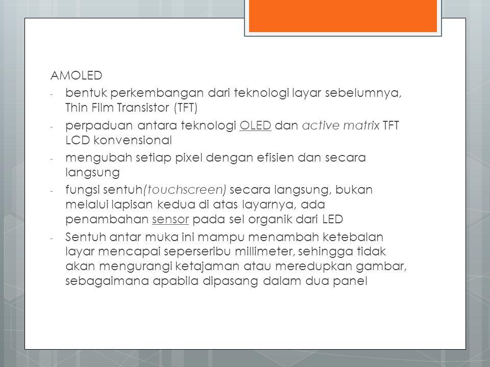 LCD VS AMOLED