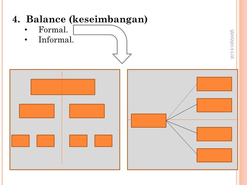 25/06/2014 6:37 12 4.Balance (keseimbangan) • Formal. • Informal.