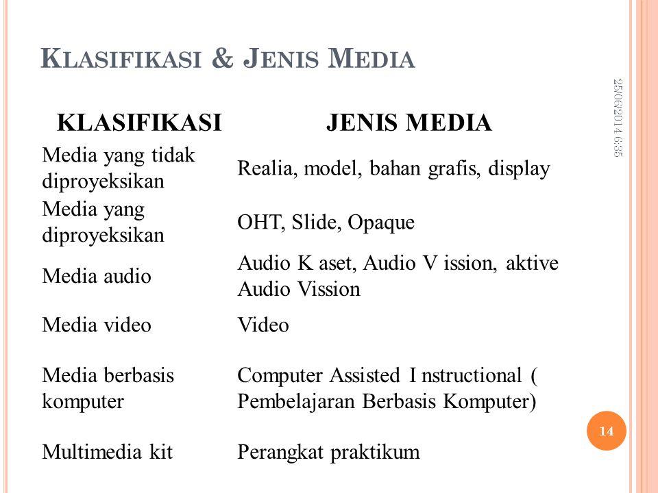 K LASIFIKASI & J ENIS M EDIA 25/06/2014 6:37 14 KLASIFIKASIJENIS MEDIA Media yang tidak diproyeksikan Realia, model, bahan grafis, display Media yang