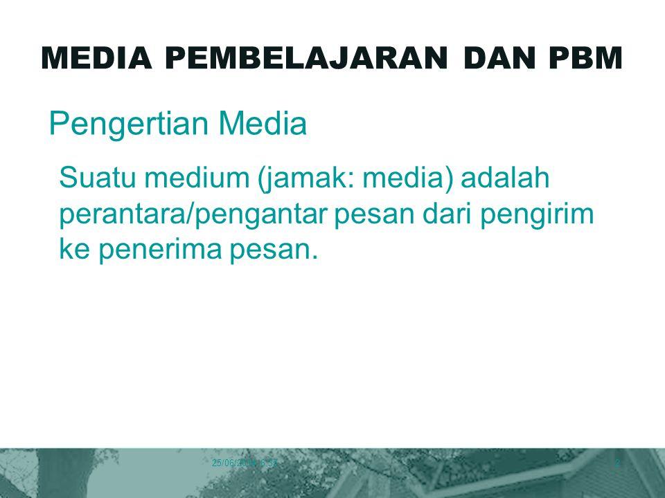 MEDIA PEMBELAJARAN DAN PBM Suatu medium (jamak: media) adalah perantara/pengantar pesan dari pengirim ke penerima pesan. Pengertian Media 25/06/2014 6