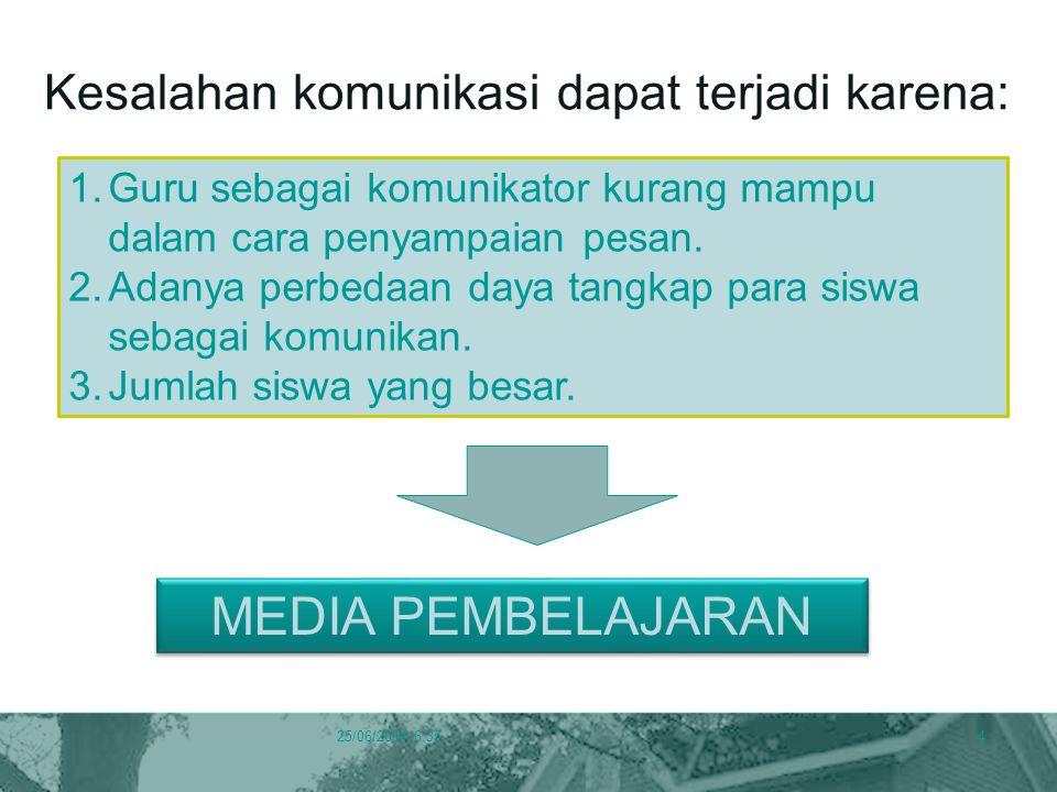 Fungsi Media Pembelajaran •memperjelas pesan agar tidak terlalu verbalistis.