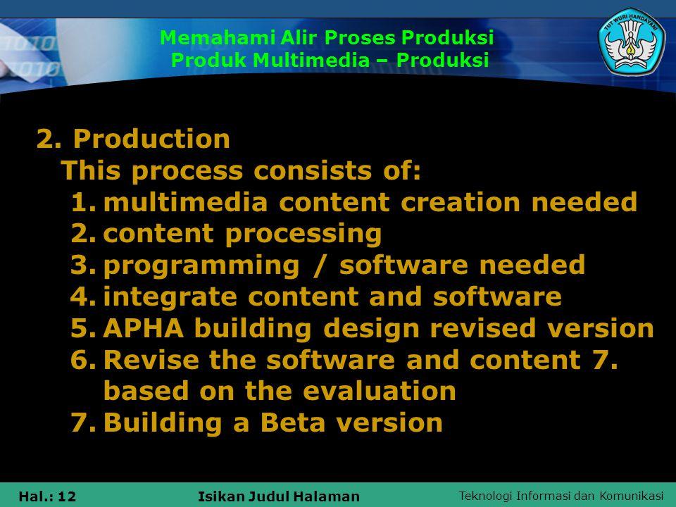 Teknologi Informasi dan Komunikasi Hal.: 13Isikan Judul Halaman Directing / directing.