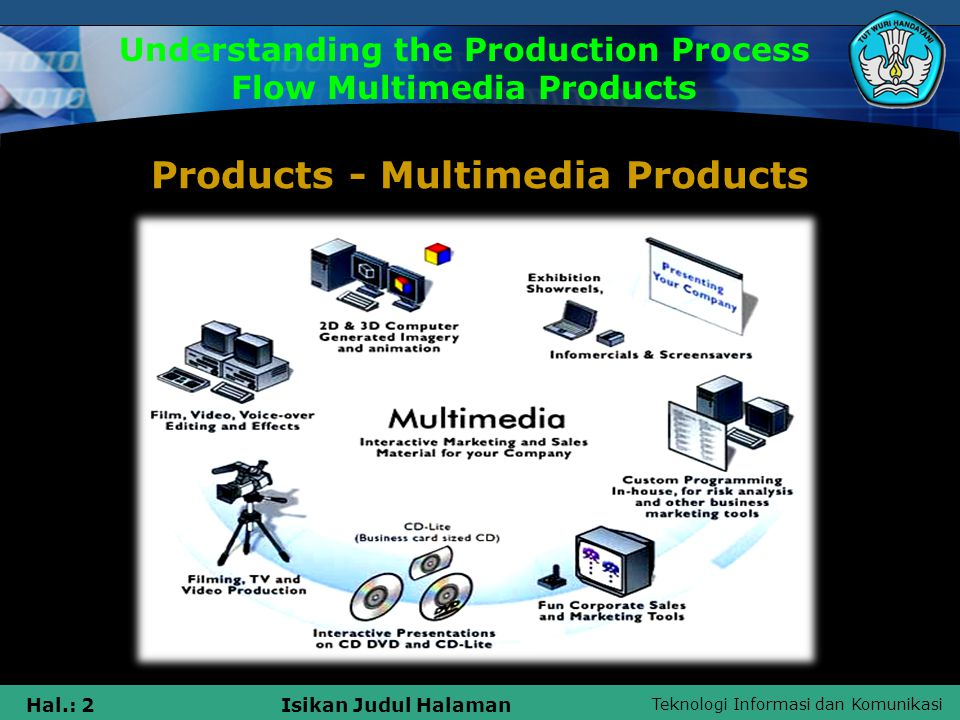 Teknologi Informasi dan Komunikasi Hal.: 3Isikan Judul Halaman Multimedia production process flow consists from 3 sub: Pre production Production Post Production Memahami Alir Proses Produksi Produk Multimedia