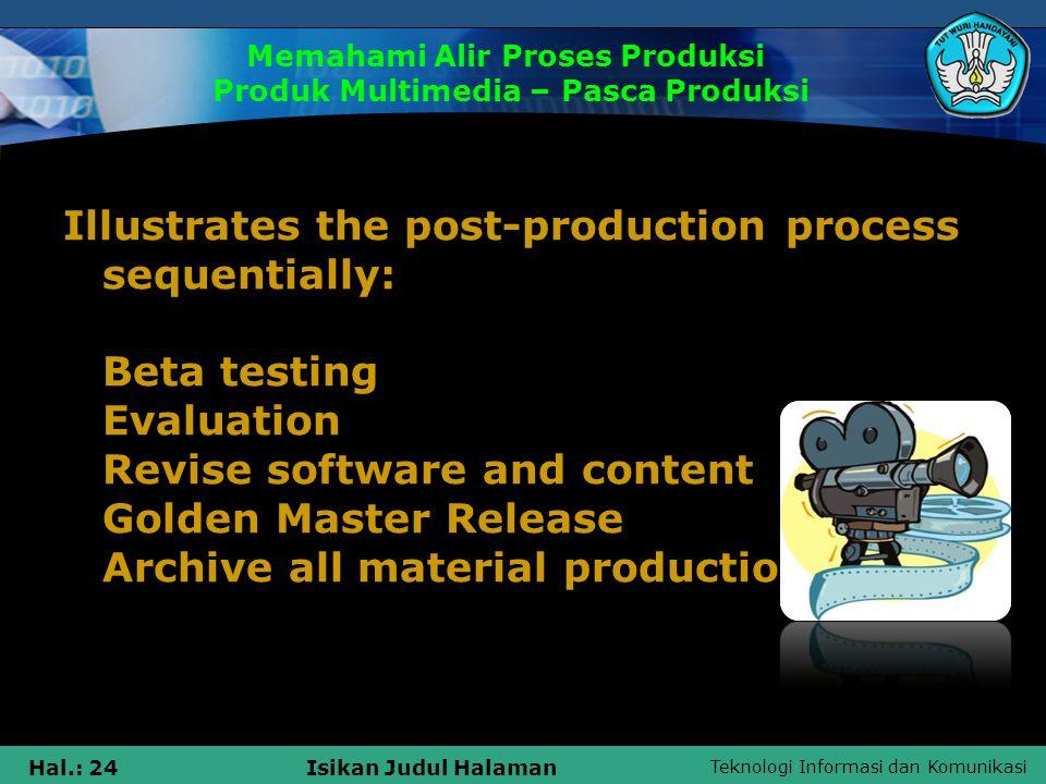 Teknologi Informasi dan Komunikasi Hal.: 25Isikan Judul Halaman Contoh Post Production
