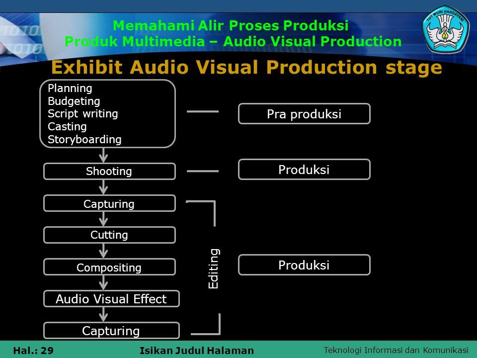 Teknologi Informasi dan Komunikasi Hal.: 30Isikan Judul Halaman Memahami Alir Proses Produksi Produk Multimedia – Multimedia Production