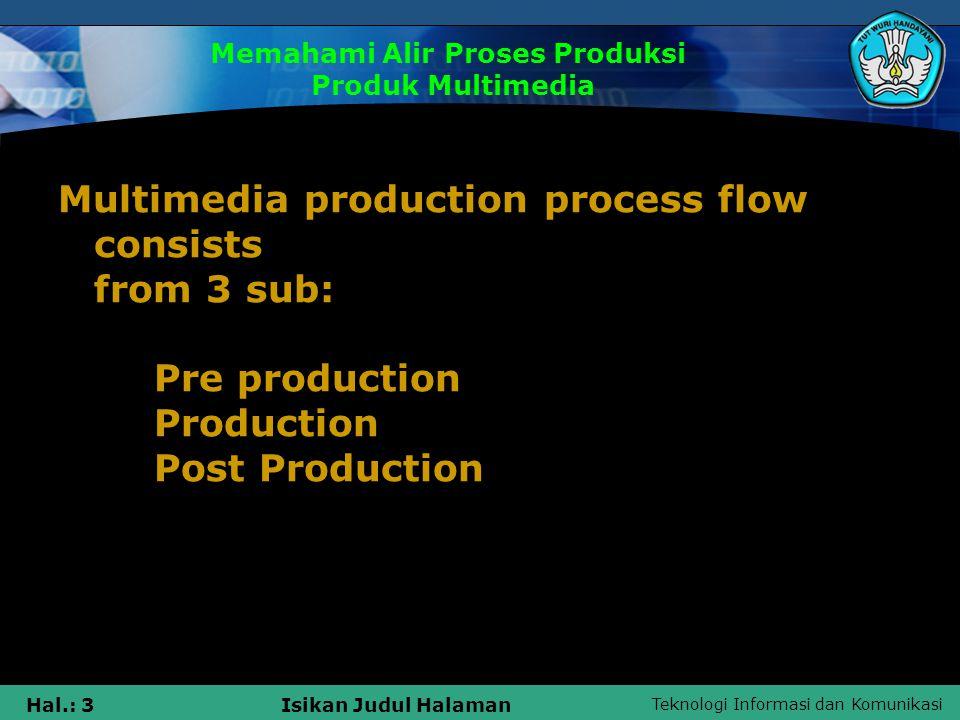 Teknologi Informasi dan Komunikasi Hal.: 4Isikan Judul Halaman 1.