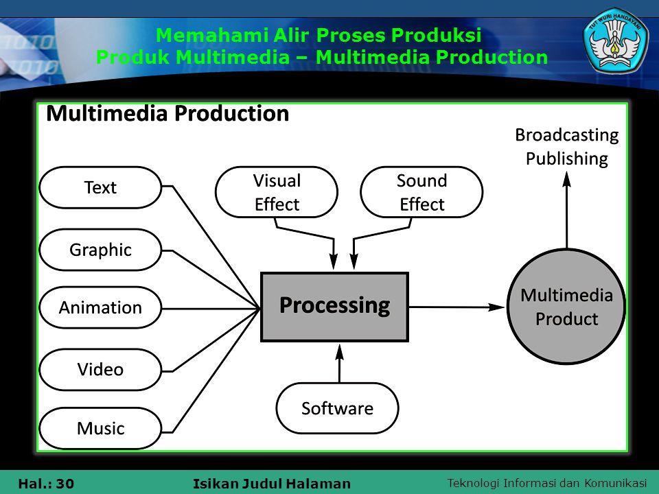 Teknologi Informasi dan Komunikasi Hal.: 31Isikan Judul Halaman Web Production Memahami Alir Proses Produksi Produk Multimedia – Web Production
