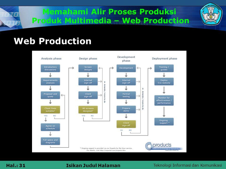 Teknologi Informasi dan Komunikasi Hal.: 32Isikan Judul Halaman Step 7 Make Multimedia Learning Contoh Memahami Alir Proses Produksi Produk Multimedia