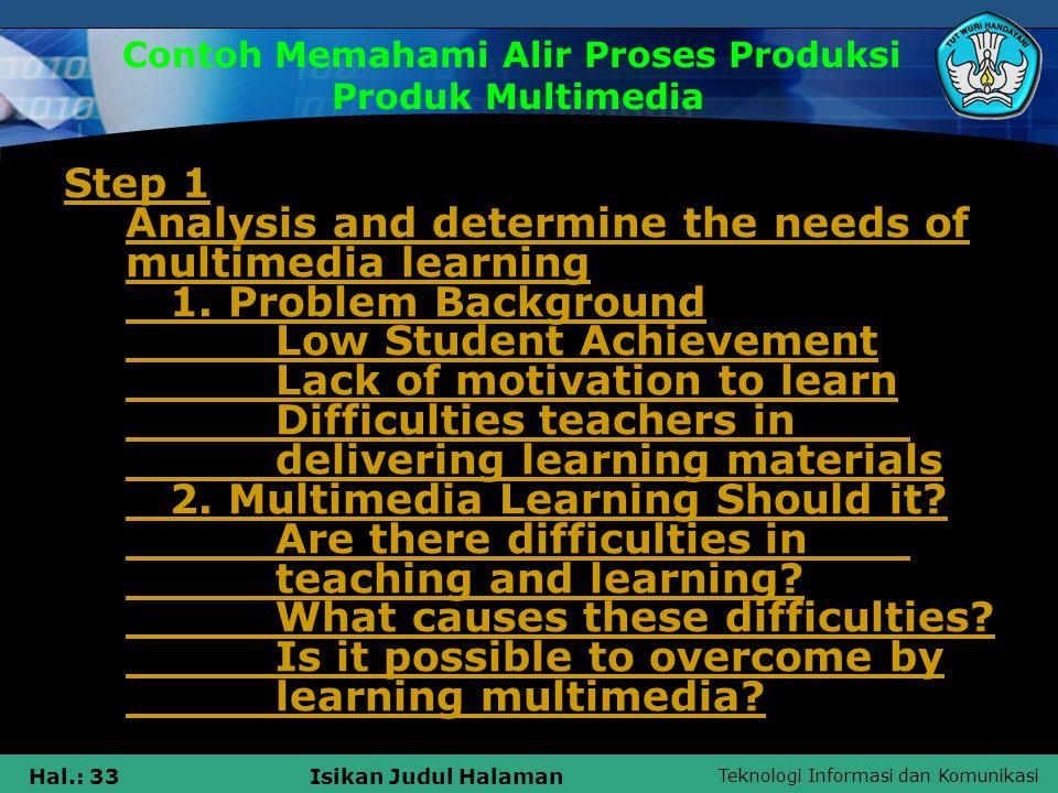 Teknologi Informasi dan Komunikasi Hal.: 34Isikan Judul Halaman Type of Multimedia Learning.