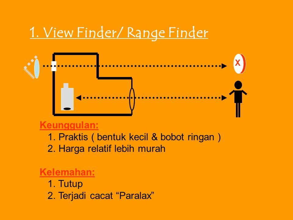View Finder/ Range Finder Kamera Bidik/ Poket